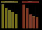 Estatísticas oficiais desmentem a indústria taurina